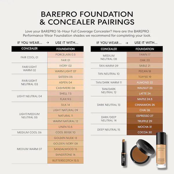 Kem nen bareMinerals BarePRO™ 24 hour Longwear Liquid Foundation with Mineral SPF 20 2 SIRO Cosmetic