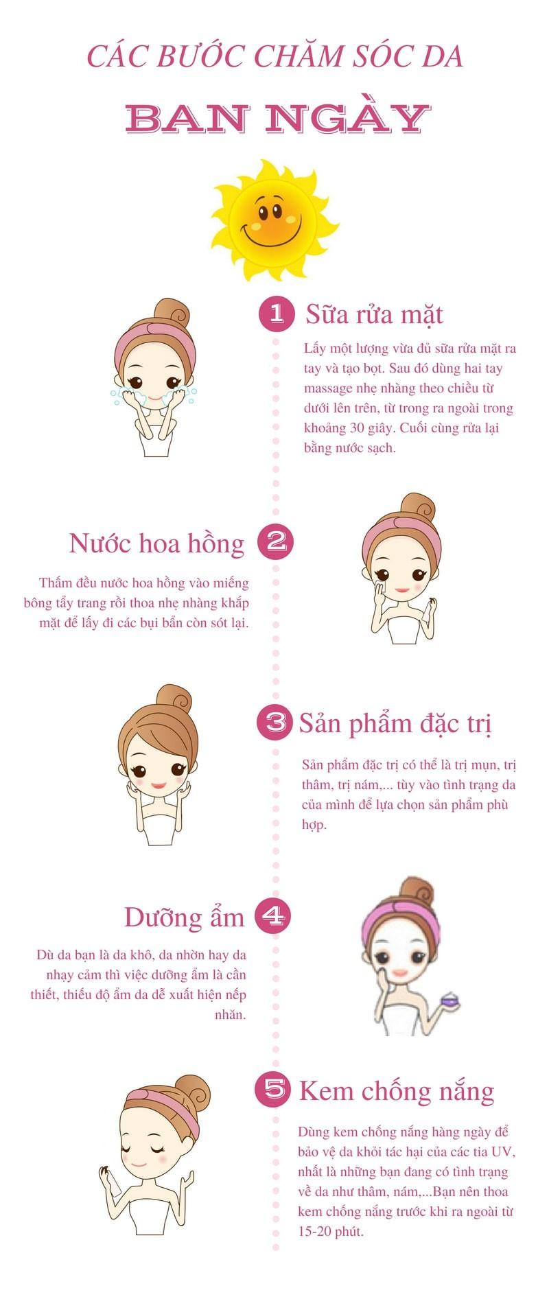 6-buoc-skincare-ban-ngay-inforgraphic